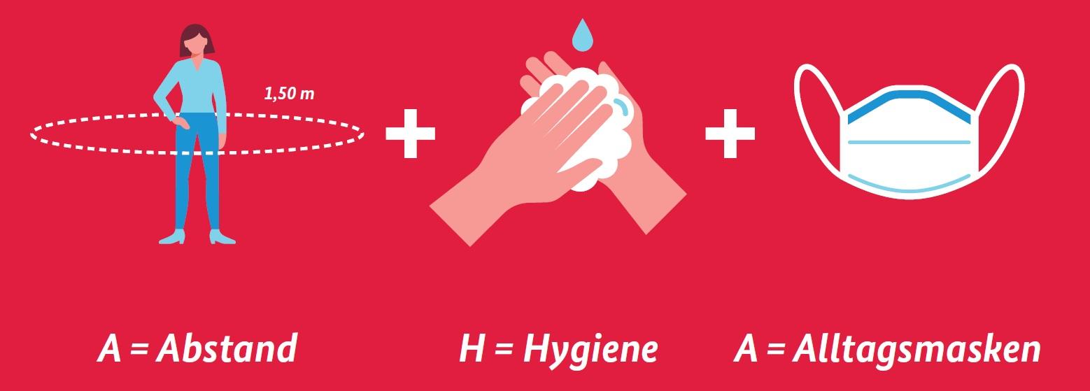 AHA-Formel, Kampagne Bundesgesundheitsministerium